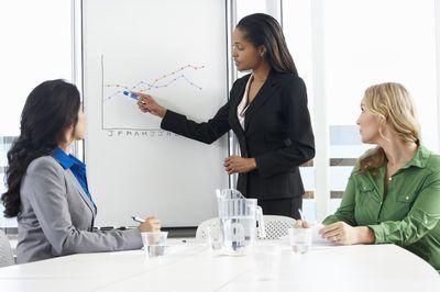 Um analista de contabilidade discute análise de lucro com o pessoal.