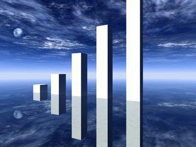 A ferramenta financeira oferta e demanda fornece um caminho de matemática para calcular o excedente do consumidor e excedente do produtor.